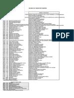 Glosario Terminos Simplificados Maritimo