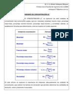 0a_udeconcentracion2
