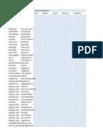 NodeXL - Collection - Twitter - cisco_2010-08-19_11-45-02.xlsx