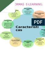 Caracteristicas De Las Plataformas E-Learning