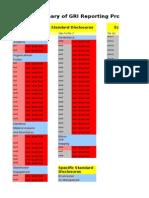 Gri g4 Worksheet Envirocip v1 3