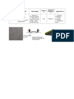 High Temp Fabric Expansion Joint