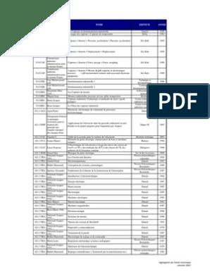 INDUSTRIELLE GRATUITEMENT PDF SEGUIER ELECTROTECHNIQUE GUY TÉLÉCHARGER
