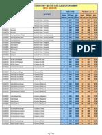 GCO Job Classification Summary - Rev[1].2 - 9-1-2009