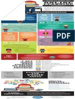 Online Learning How to Start Infographic