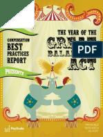 2014 Compensation Best Practices Report
