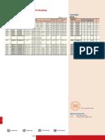 F22-F43_Indicator_2