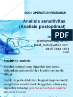 MAN231 Sensitivitas