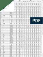 SAT 026-2014-Impuesto Según Marca y Modelo