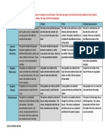 Learning Unit Rubric GLOGSTER