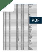 Relación Consolidada de Plazas Directivas_general 2