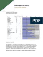 Evaluación Psicológica a Través de Internet