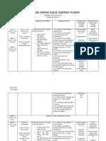 KBSR English Scheme of Work, Primary 3, 2010