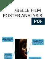 Annabelle Film Poster Powerpoint