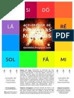 Acelerador de Partículas Musicais (A4)