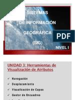Presentacion Unidad 3 SIG