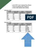 pass rates 2015 semester 1 comparison