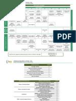 Plan de Estudio Ingenieria Ambiental UNAD