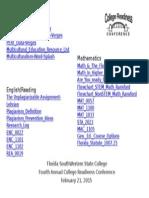 FSW College Readiness Conference Materials