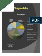 Time Presentation
