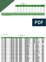 Data Fasilitas Kesehatan Tingkat Pertama_Periode Oktober 2014-Jkt (1)