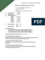 Instrumen Kutipan Data Program Melestari Kelas