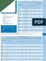 Basic Statistics 2014