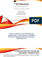 Graficas de temperatura trannsitorias