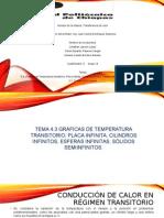 Graficas de temperatura trannsitorias