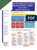 Leaflet RPJMN 2015-2019 Bidang Tata Ruang