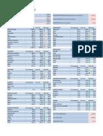 Buget lunar personal1.pdf