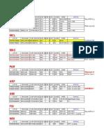Focus file 1.3.2015