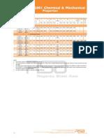 En 10225 Chemical & Mechanical Proprieties