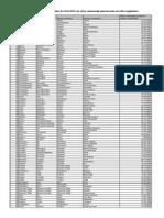 Lista Membri Decedati Cu Mostenitori La 15.02.2015