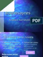 Análisis narratológico de Adán Buenos Ayres