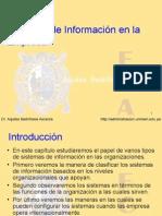 Sistema de Informacion en la Empresa