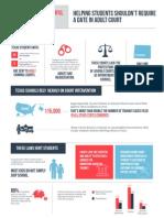 Infographic Truancy