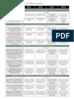 achievement charts business studies gr 9-12