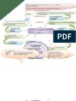 7saberesdemorin-100307150840-phpapp02.doc