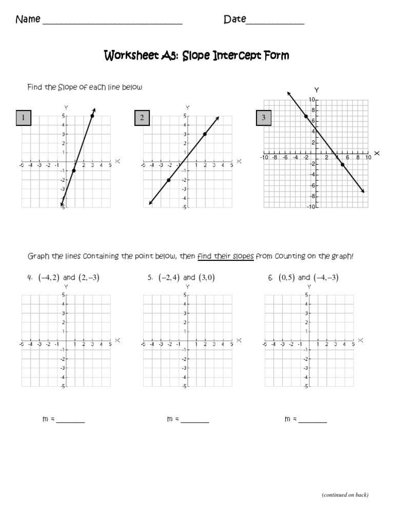 worksheet Slope Intercept Form Worksheets worksheet a5 slope intercept form booklet for linear equations scatter plot form