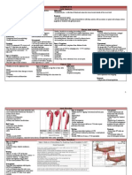 Surgery Study Guide