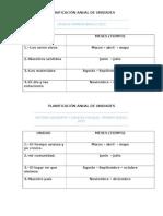 Planificación Anual de Unidades