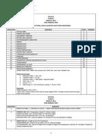 243995697 Modul Analisis Fizik Merbau Miri SPM 2014
