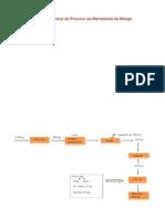 Balance General de Proceso de Mermelada de Mango.docx