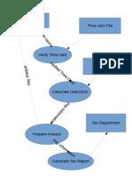 Payroll management system.pdf