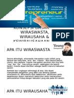 Konsep Dasar Wirausaha`-ppt
