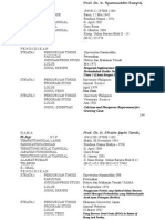 Daftar Nama Dosen Peternakan
