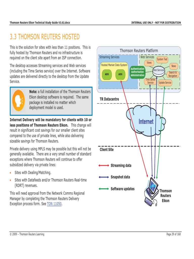 repaso eikon | Proxy Server | Streaming Media