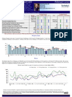 Salinas Monterey Highway Homes Market Action Report Real Estate Sales for February 2015