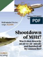 Ucrania Dossier Del Vuelo MH17